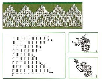Raffinati questi candidi bordi all uncinetto punti e spunti for Merletti uncinetto schemi