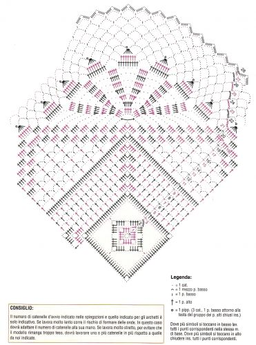schema centrino quadrato di gabry.jpg