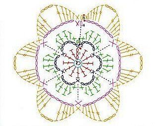 schema rosellina stellata rosa.jpg