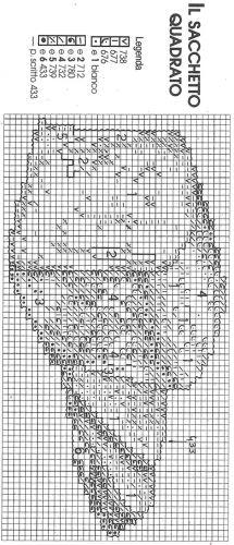 schema sacchetto quadrato.jpg