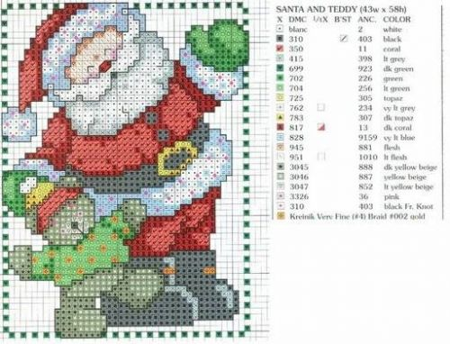 Babbo Natale Punto Croce Schemi Gratis.Punti E Spunti Uncinetto E Ricamo Facile Scuola Di Ricamo