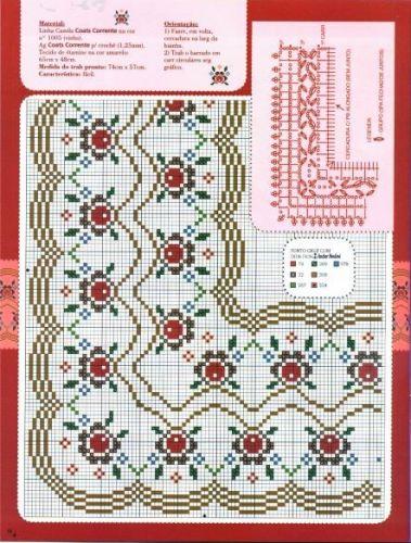 Punto croce per biancheria punti e spunti for Schemi bordure uncinetto per lenzuola