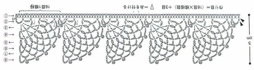 bordo a crochet