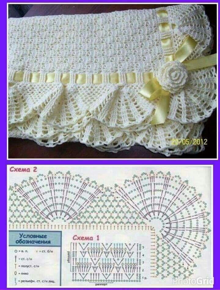 Preferenza Schemi gratis di copertine per neonato all'uncinetto | Punti e  CO97