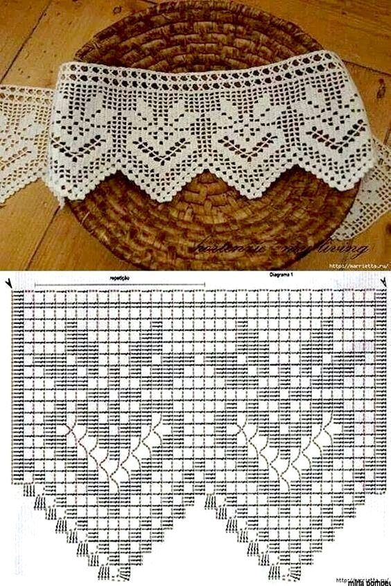 Raccolta di bordi all uncinetto e crochet punti e spunti Pizzi all uncinetto per credenze