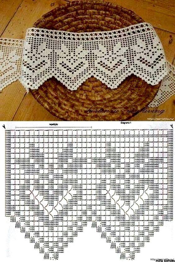 bellissimo bordo all'uncinetto crochet per tovaglie lenzuola asciugamani biancheria da cucina (1)