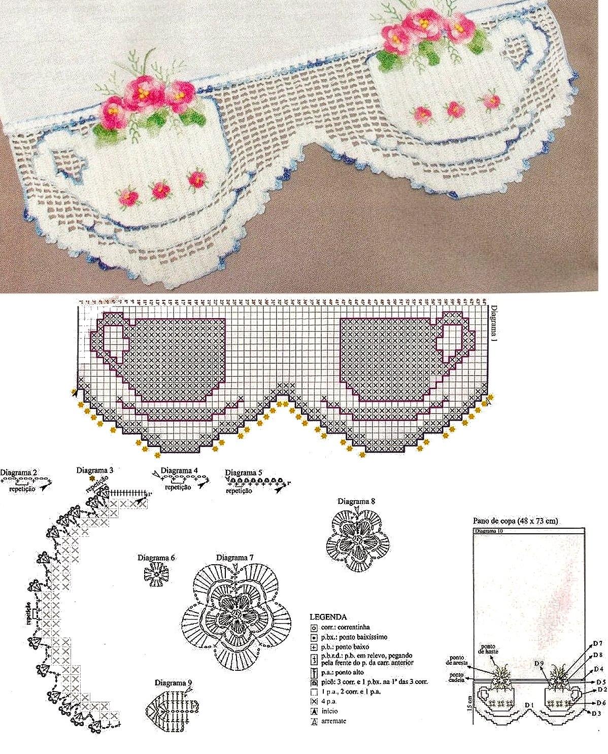 Raccolta Di Bordi Alluncinetto E Crochet Punti E Spunti