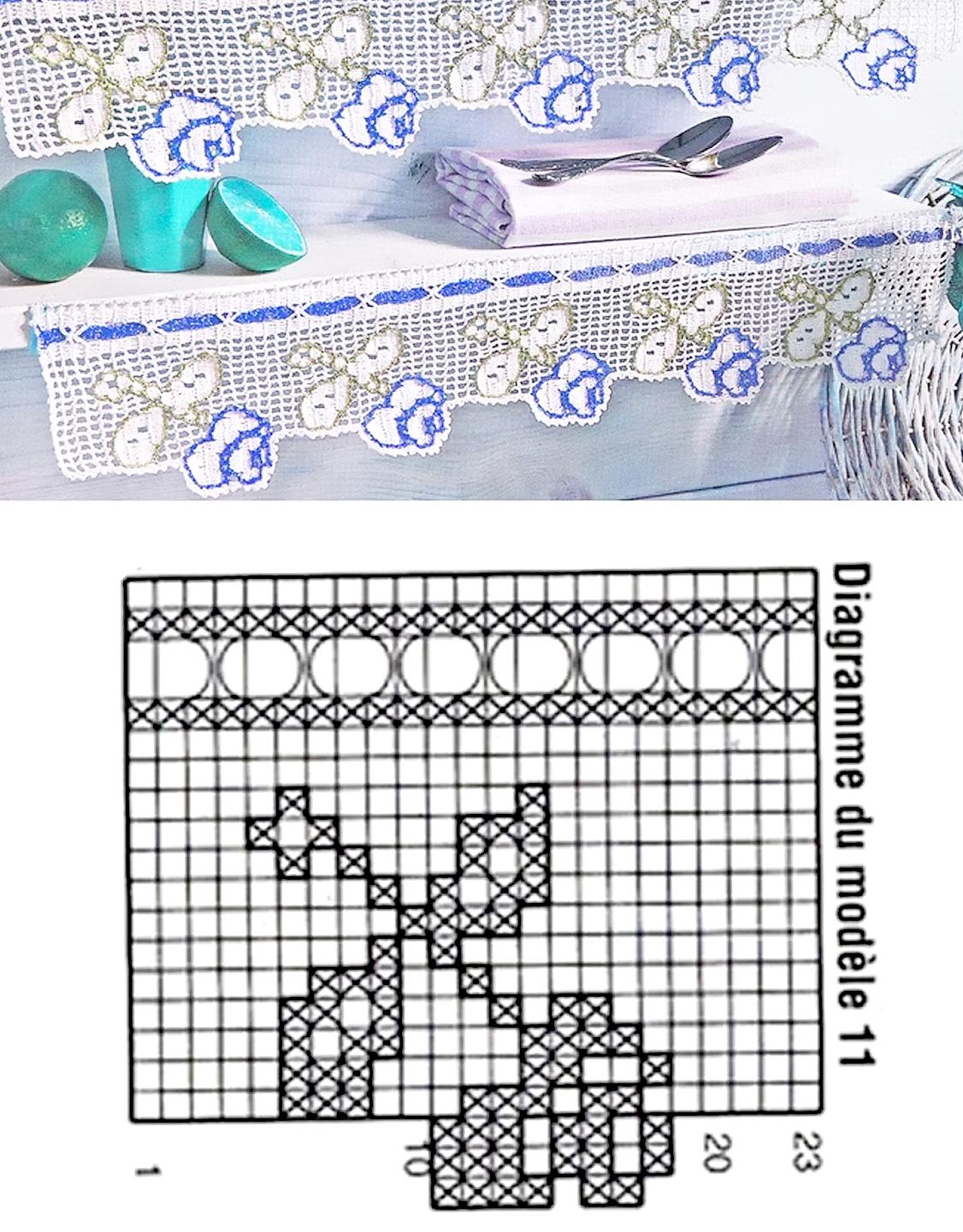 bellissimo bordo all'uncinetto crochet per tovaglie lenzuola asciugamani biancheria da cucina (9)