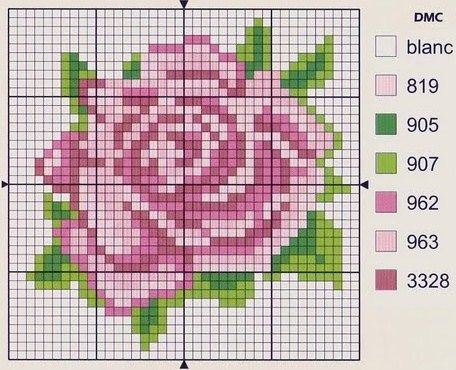 Cross Stitch Patterns of Flowers and Plants (11)