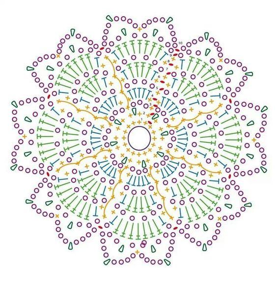 mandala all'uncinetto-spiegazioni e schemi (10)
