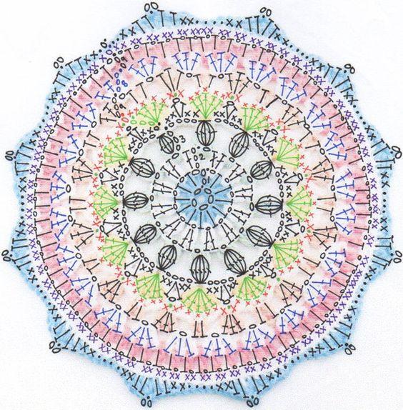 mandala all'uncinetto-spiegazioni e schemi (2)