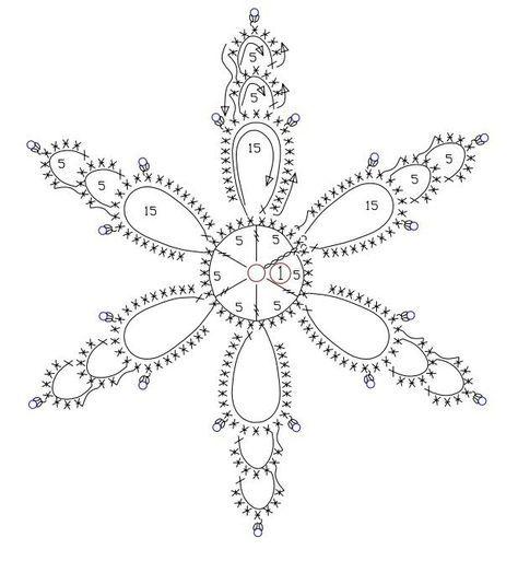 stelline, angioletti e fiocchi di neve alluncinetto crochet (1)
