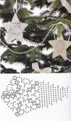 stelline, angioletti e fiocchi di neve alluncinetto crochet (3)