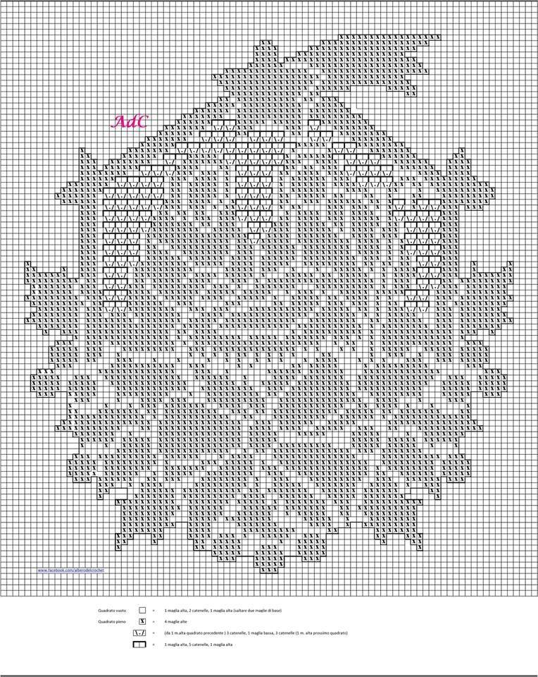 uncinetto per natale- stella cometa e presepe a crochet (2)