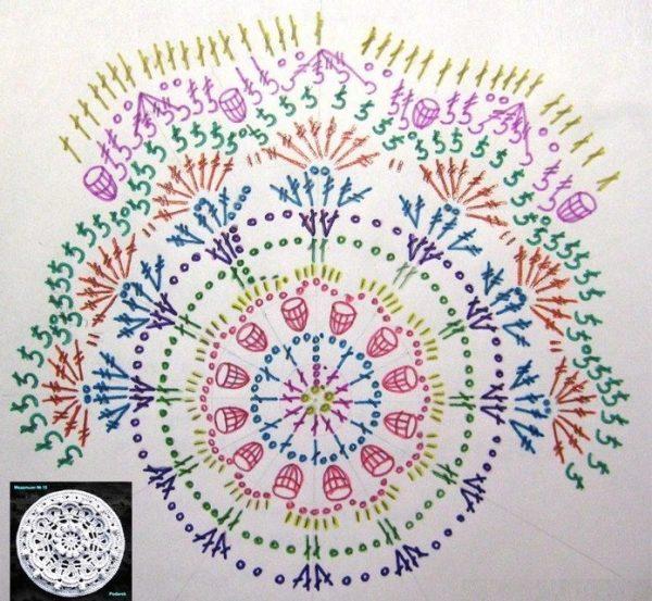 I mandala all'uncinetto hanno una lavorazione in tondo, dal centro verso l'esterno e danno come risultato delle creazioni singolari e coloratissime- schema mandala uncinetto (2)