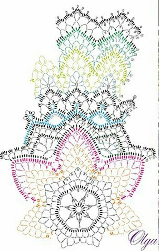 I mandala all'uncinetto hanno una lavorazione in tondo, dal centro verso l'esterno e danno come risultato delle creazioni singolari e coloratissime- schema mandala uncinetto (4)