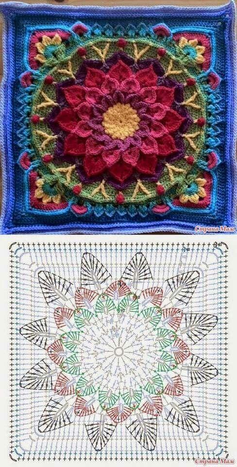 I mandala all'uncinetto hanno una lavorazione in tondo, dal centro verso l'esterno e danno come risultato delle creazioni singolari e coloratissime- schema mandala uncinetto (6)