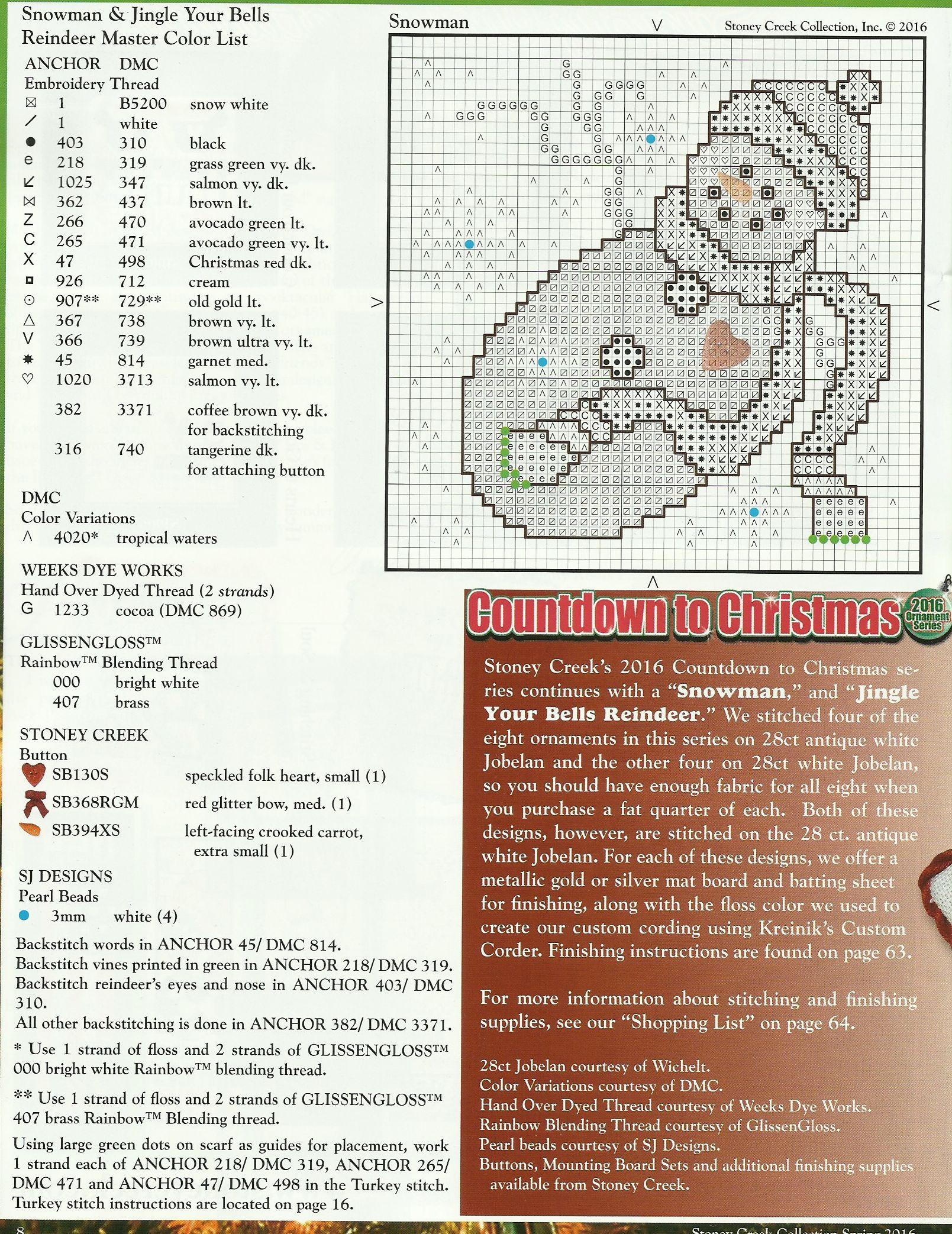 schema punto croce presine di natale con pupazzo di neve ela renna di babbo nbatalr (1)