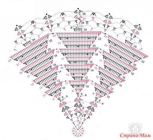 centro tavola a uncinetto-schema per centrotavola a crochet (2)