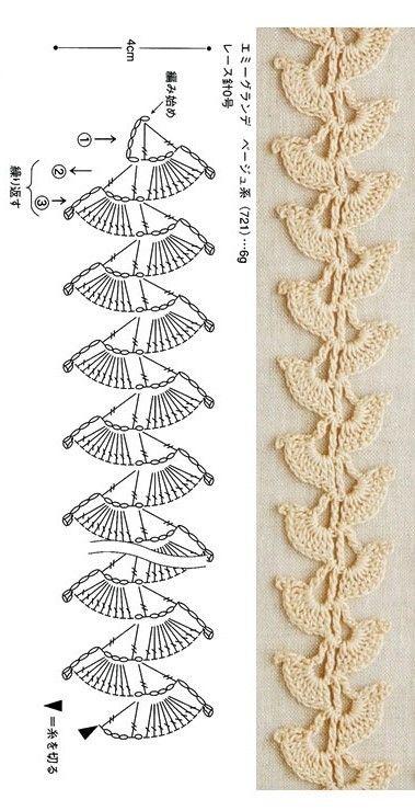 bordo semplice, facilissimo e di effetto a uncinetto crochet (10)