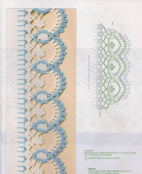 bordo semplice, facilissimo e di effetto a uncinetto crochet (11)