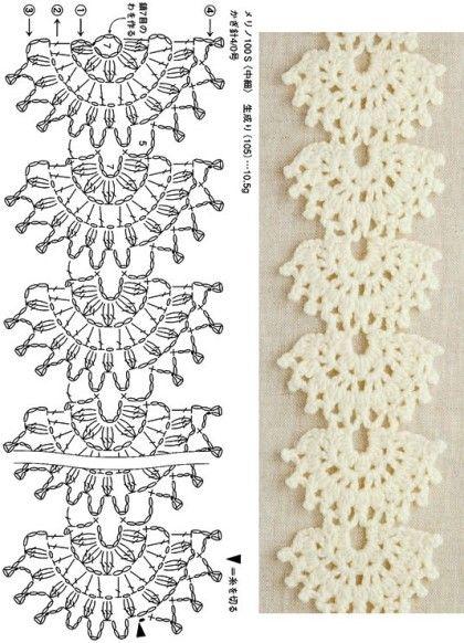 bordo semplice, facilissimo e di effetto a uncinetto crochet (5)