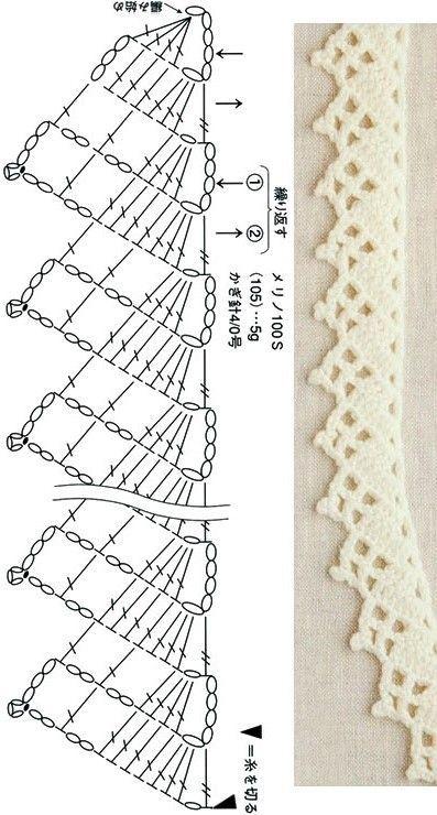 bordo semplice, facilissimo e di effetto a uncinetto crochet (6)
