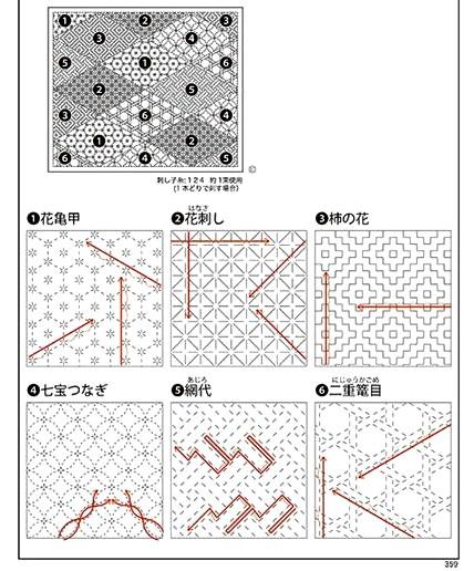 disegni per realizzare Ricamo tradizionale giapponese Sashiko (10)