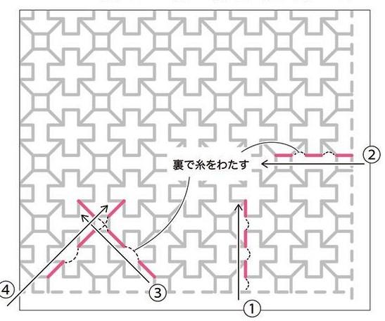 disegni per realizzare Ricamo tradizionale giapponese Sashiko (12)