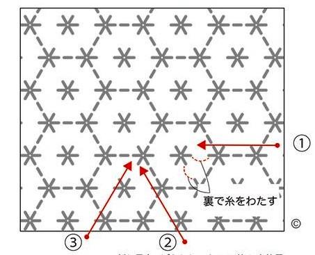 disegni per realizzare Ricamo tradizionale giapponese Sashiko (6)